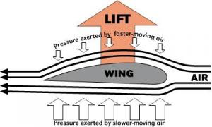 lift-diagram.jpg